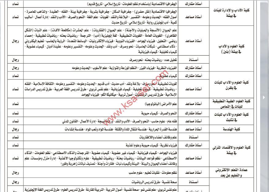 تعلن جامعة بيشة عن توفر وظائف أكاديمية - للعام الجامعى 1437/1438 هـ