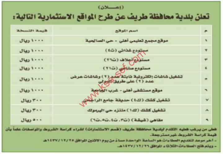 تعلن بلدية محافظة طريف عن طرح المواقع الاستثمارية التالية