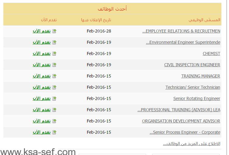 وظائف شاغرة في شركة مصفاة أرامكو السعودية شل