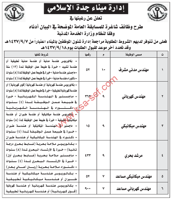 مسابقة وظائف مهندسين - ميناء جدة الإسلامي