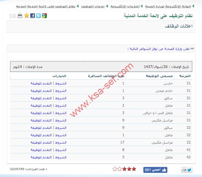 59 وظيفة شاغرة - وزارة الصحة