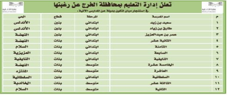 منافسة - ادارة التعليم / محافظة الخرج