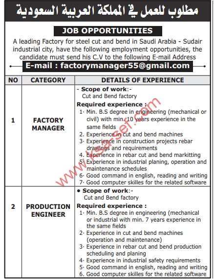 factory-manager-production-engineer