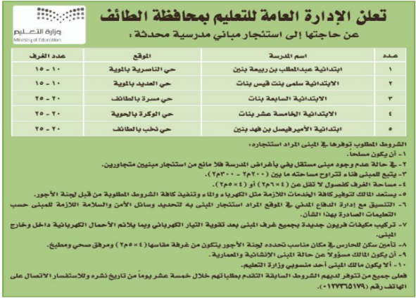 منافسة -استئجار مباني مدرسية محدثة / الادارة العامة للتعليم بمحافظة الطائف